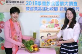 2018國小學童早餐飲食習慣問卷調查發表會