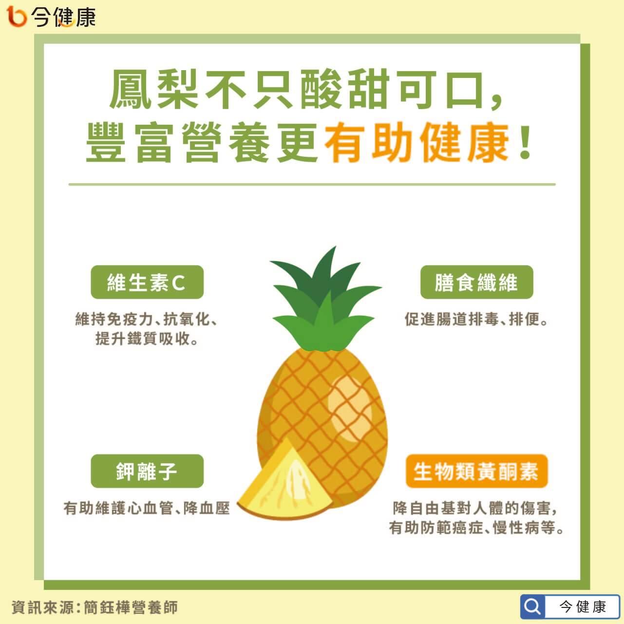 鳳梨不只酸甜可口,豐富營養更有益健康