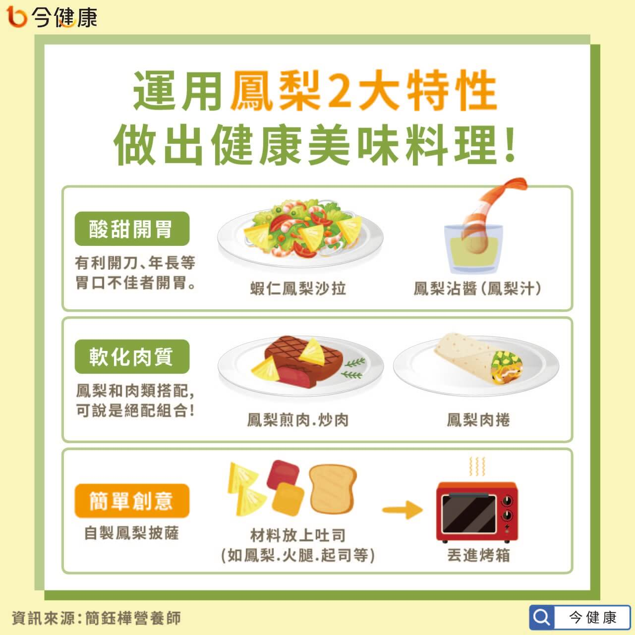 運用鳳梨二大特性,做出健康美味料理